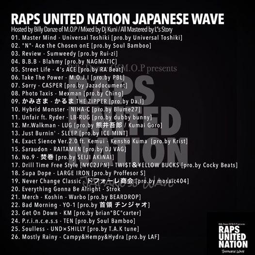 Kuni Track List